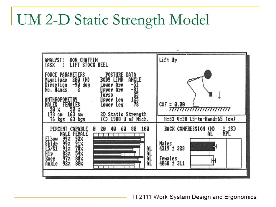 UM 2-D Static Strength Model