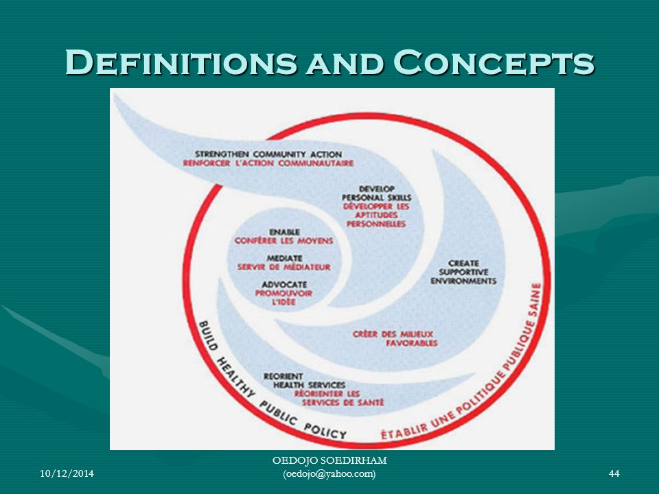 Definitions and Concepts