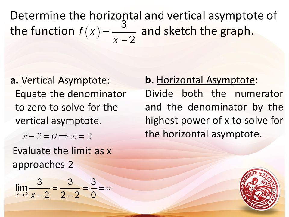 Determine the horizontal and vertical asymptote of