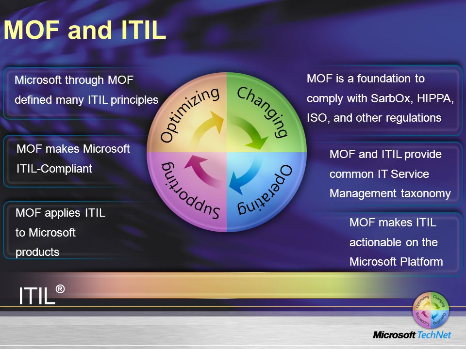 MOF and ITIL ITIL® Microsoft through MOF defined many ITIL principles