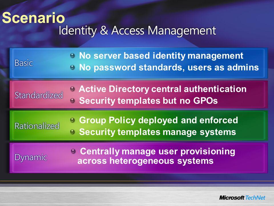 Scenario No server based identity management