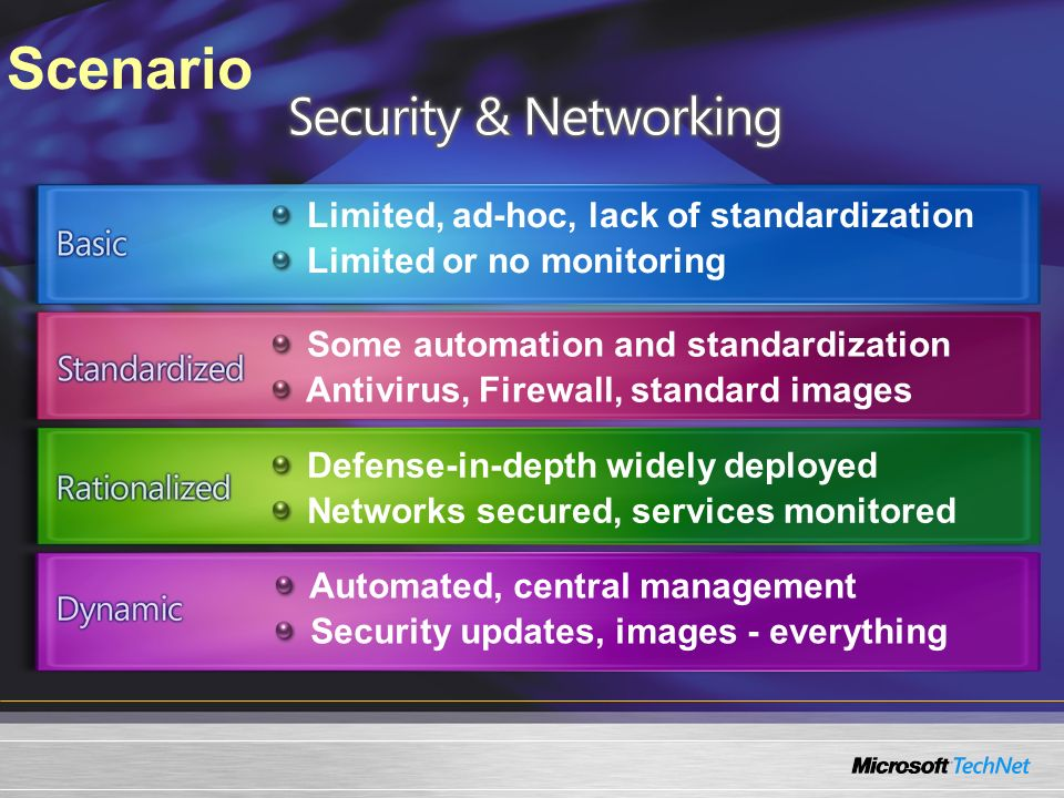 Scenario Limited, ad-hoc, lack of standardization