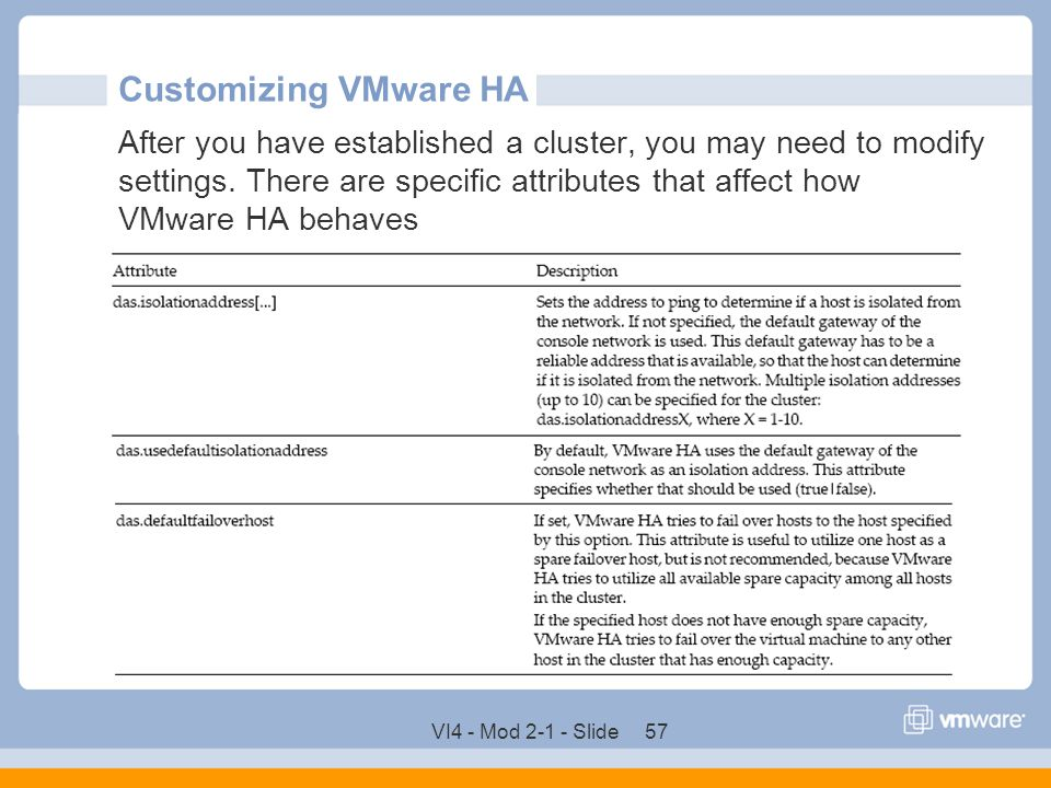 Customizing VMware HA