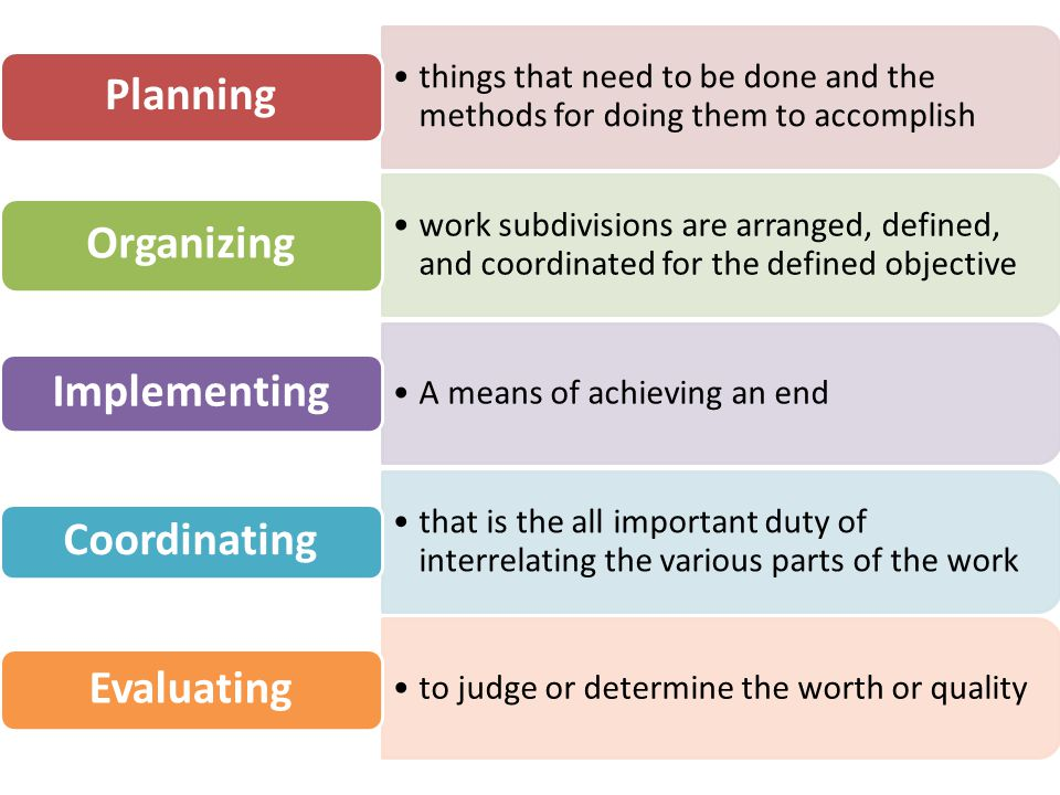Planning things that need to be done and the methods for doing them to accomplish. Organizing.