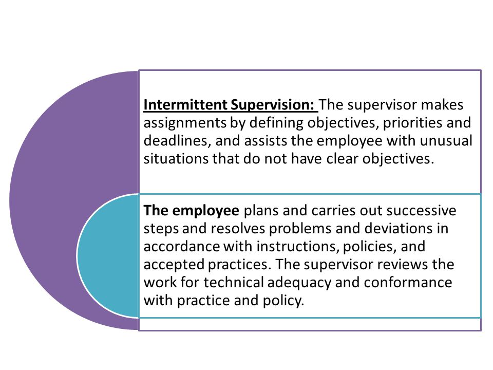 Intermittent Supervision: The supervisor makes assignments by defining objectives, priorities and deadlines, and assists the employee with unusual situations that do not have clear objectives.