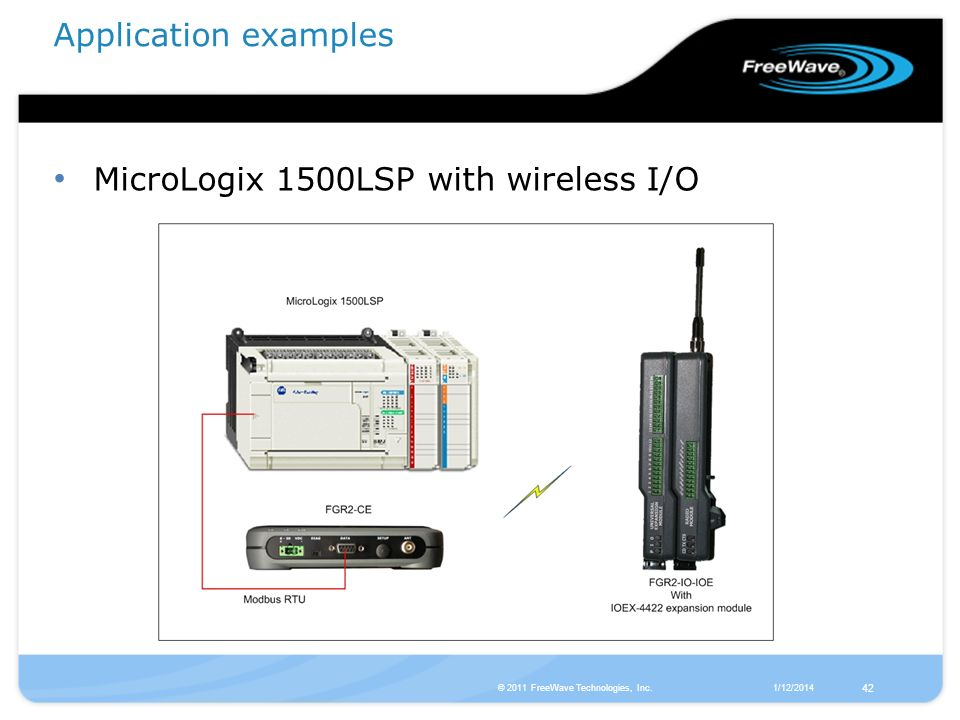 MicroLogix 1500LSP with wireless I/O