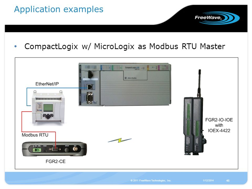 Application examples CompactLogix w/ MicroLogix as Modbus RTU Master