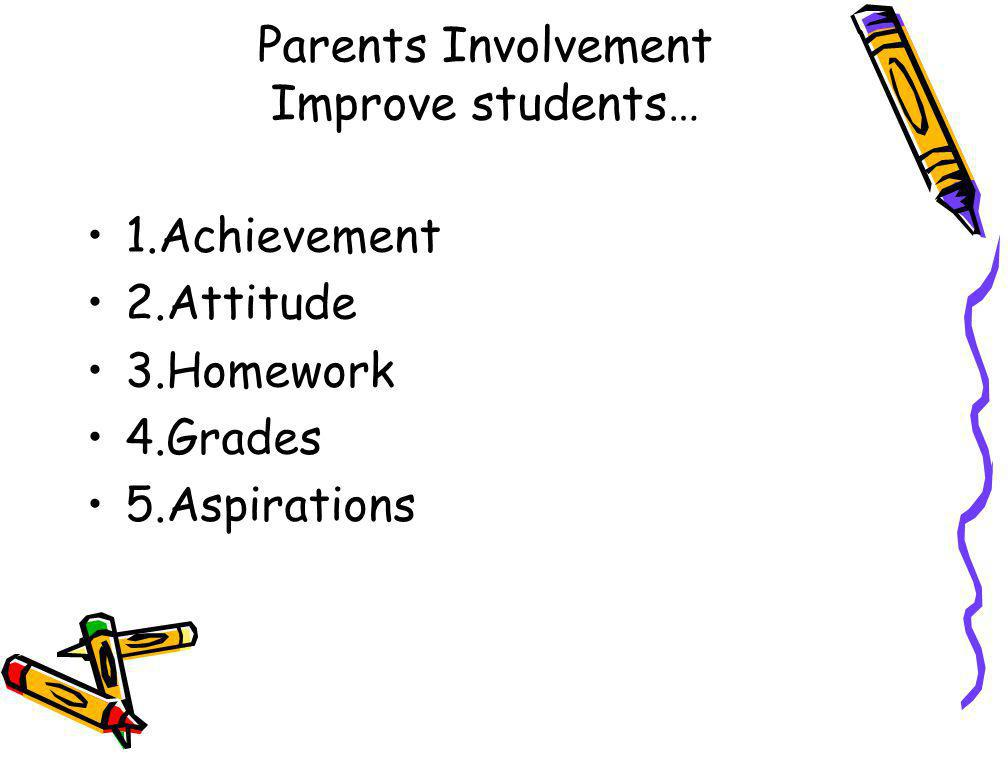 Parents Involvement Improve students…