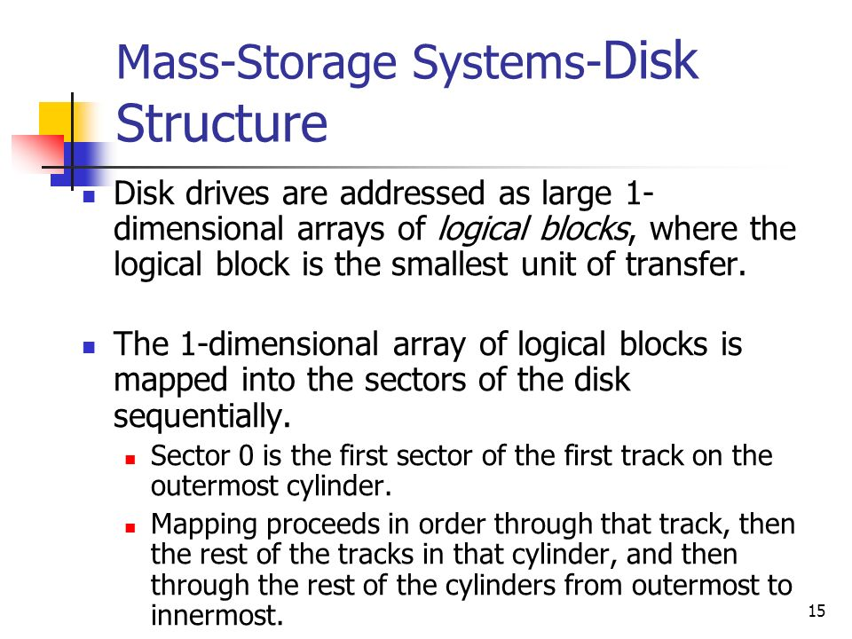 Mass-Storage Systems-Disk Structure