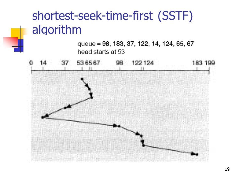 shortest-seek-time-first (SSTF) algorithm