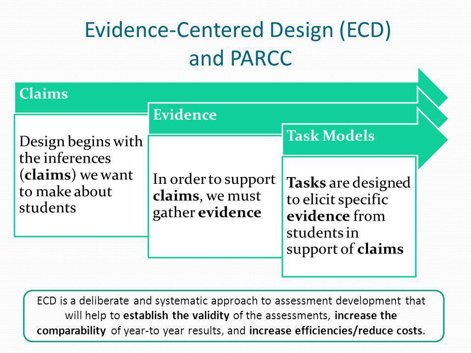 Evidence-Centered Design (ECD) and PARCC
