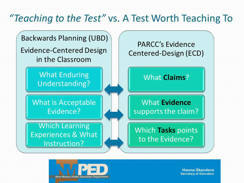 Teaching to the Test vs. A Test Worth Teaching To