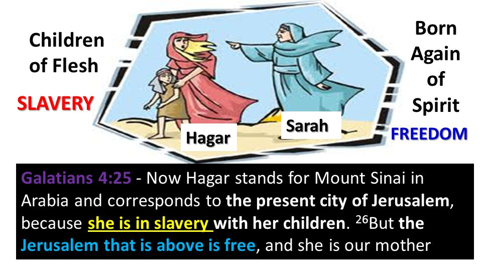 Born Again of Spirit Children of Flesh SLAVERY Sarah FREEDOM Hagar