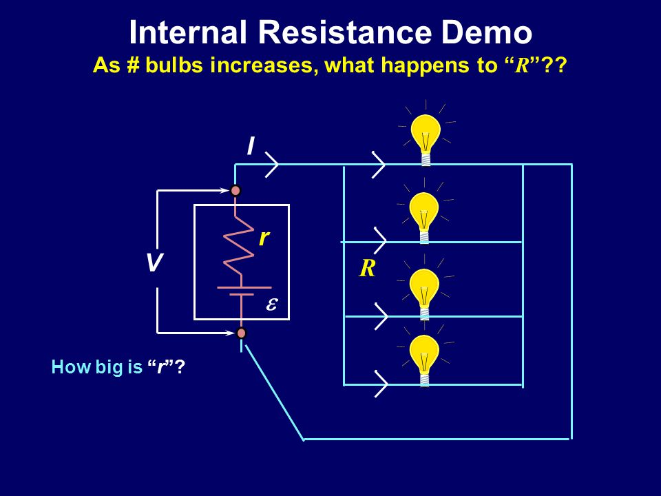 Internal Resistance Demo As # bulbs increases, what happens to R