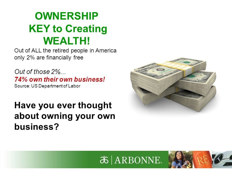 OWNERSHIP KEY to Creating WEALTH!