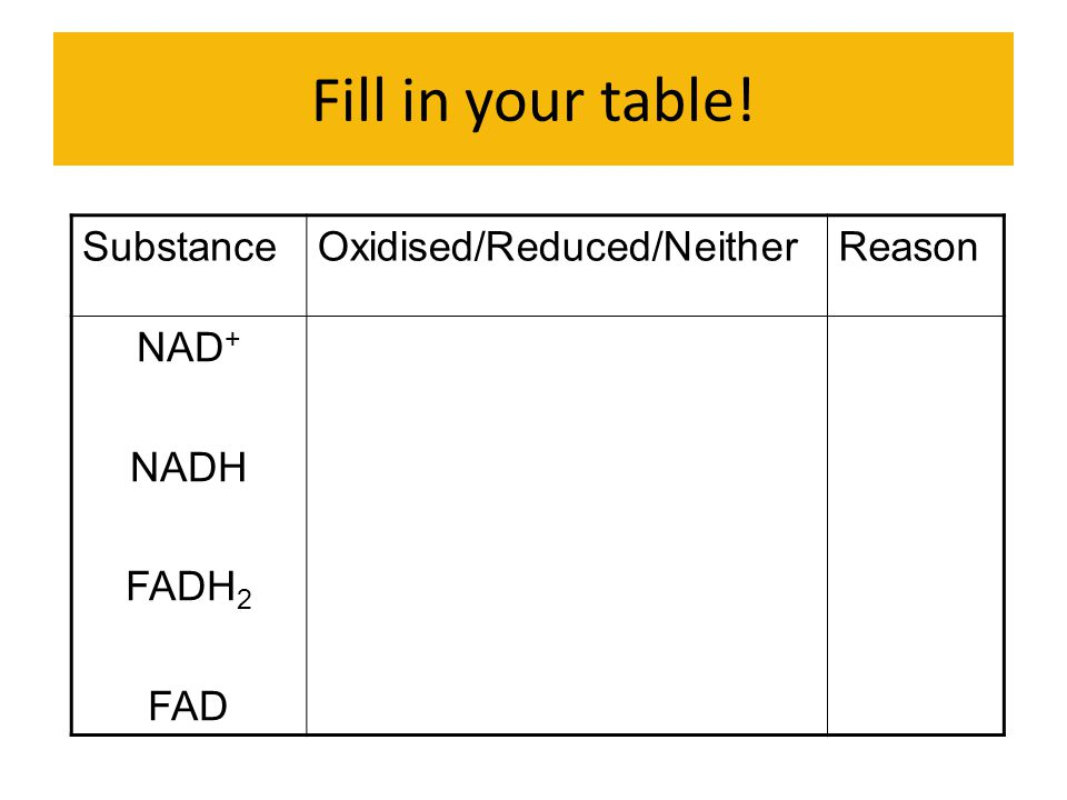 Fill in your table! Substance Oxidised/Reduced/Neither Reason NAD+