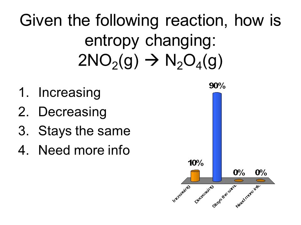 Given the following reaction, how is entropy changing: 2NO2(g)  N2O4(g)