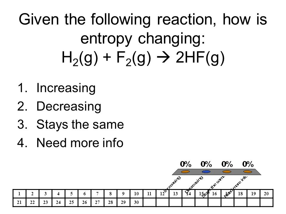 Given the following reaction, how is entropy changing: H2(g) + F2(g)  2HF(g)