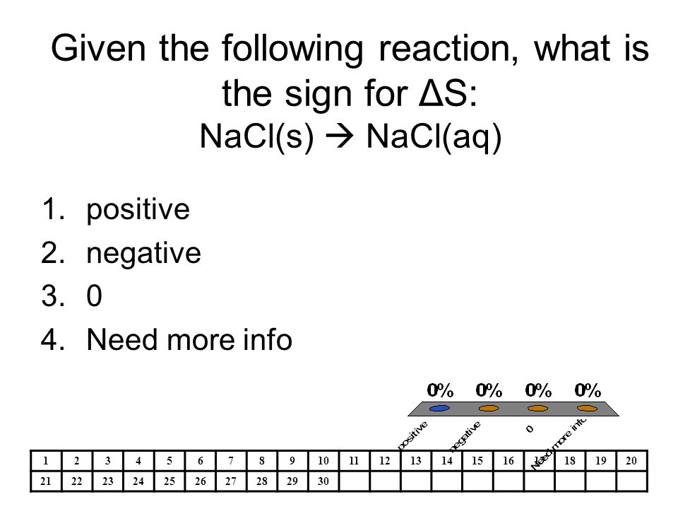 Given the following reaction, what is the sign for ΔS: NaCl(s)  NaCl(aq)