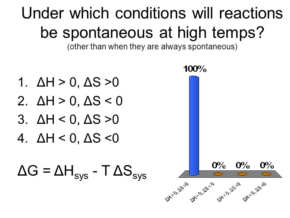Under which conditions will reactions be spontaneous at high temps