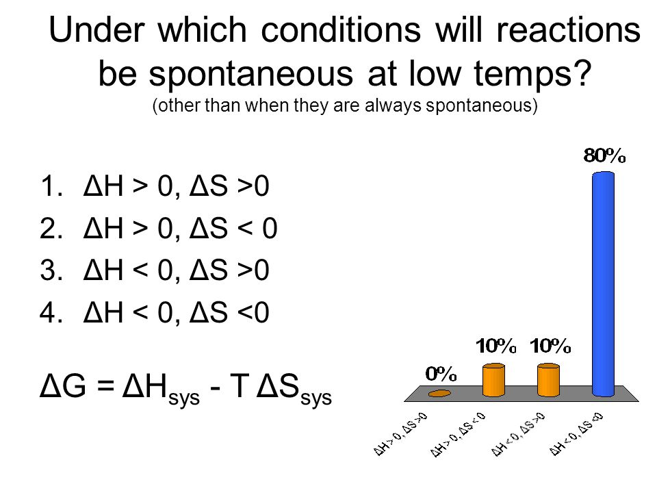 Under which conditions will reactions be spontaneous at low temps