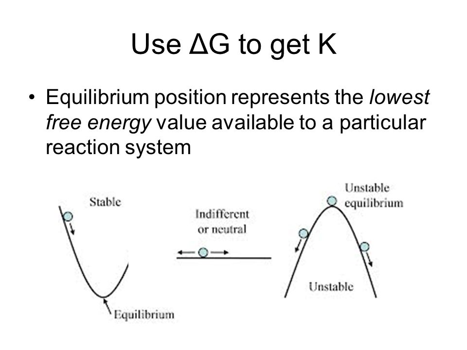 Use ΔG to get K Equilibrium position represents the lowest free energy value available to a particular reaction system.