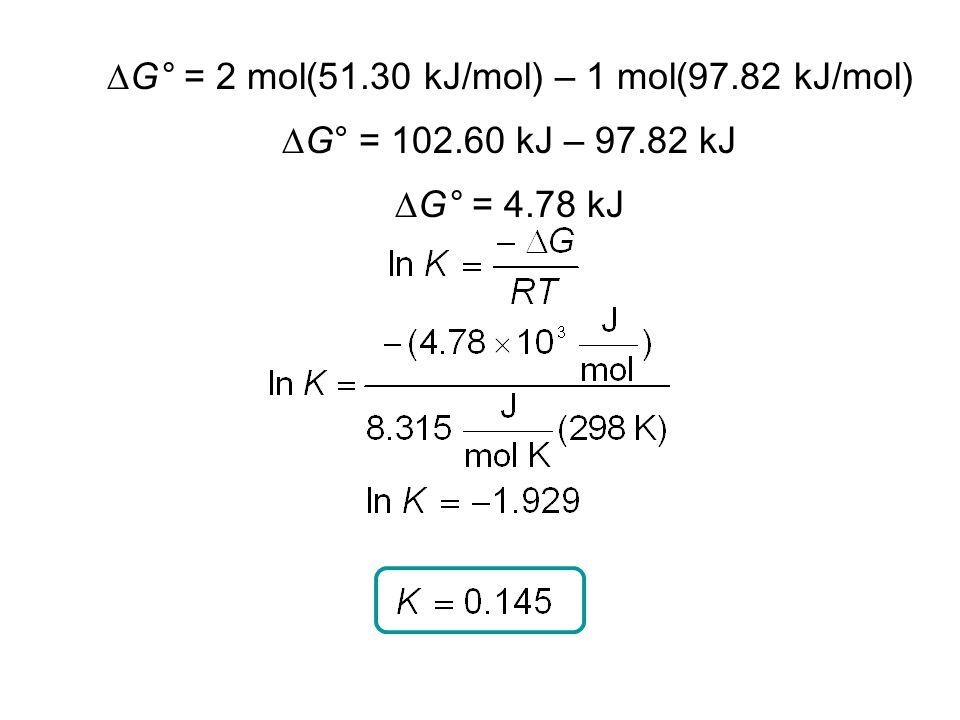 DG° = 2 mol(51.30 kJ/mol) – 1 mol(97.82 kJ/mol)
