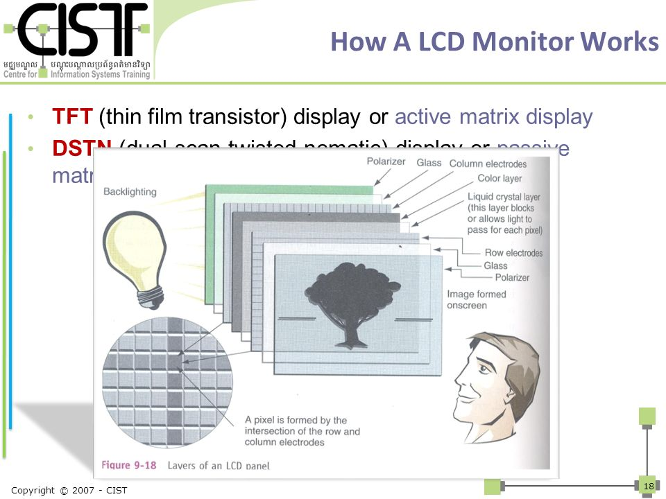 How A LCD Monitor Works TFT (thin film transistor) display or active matrix display.
