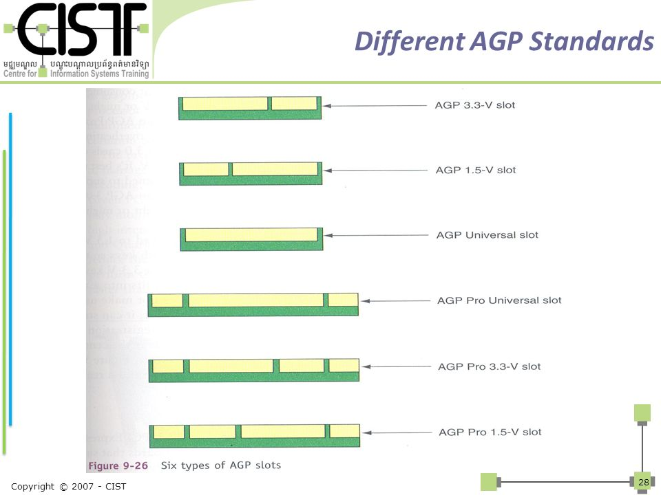 Different AGP Standards