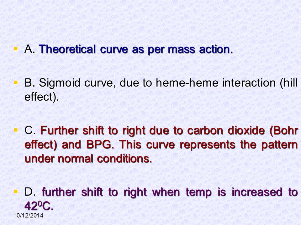 A. Theoretical curve as per mass action.