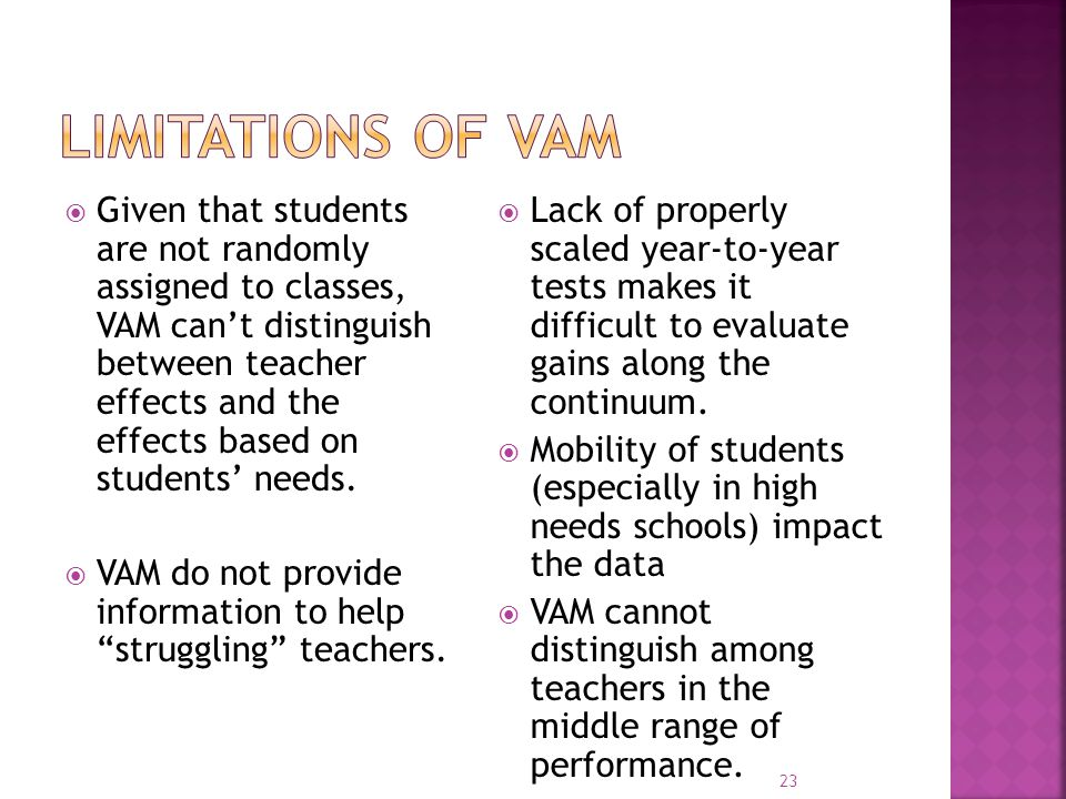 Limitations of VAM