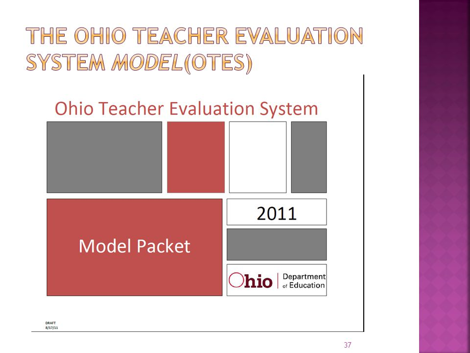 The Ohio Teacher evaluation system model(OTES)