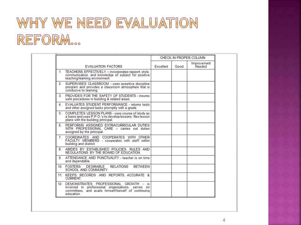 Why we need evaluation reform…