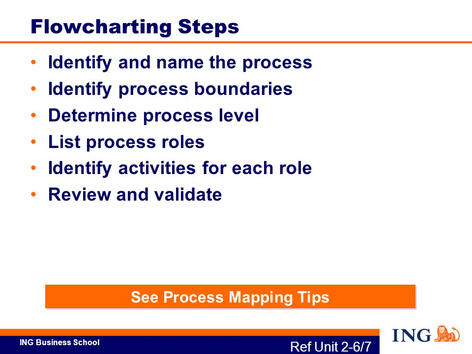 See Process Mapping Tips