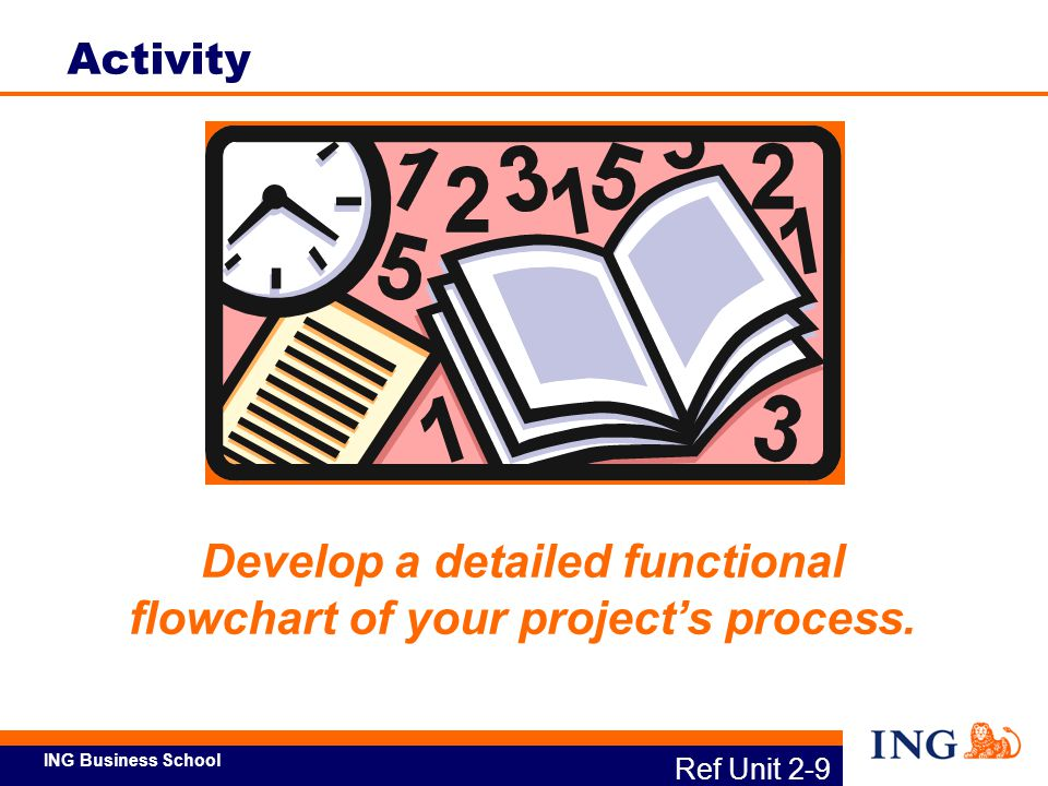Develop a detailed functional flowchart of your project's process.