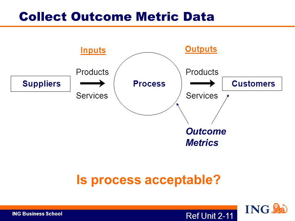 Collect Outcome Metric Data