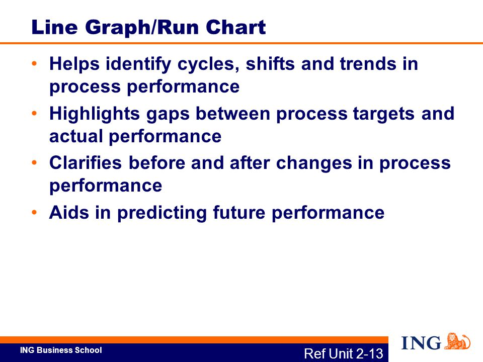 Line Graph/Run Chart Helps identify cycles, shifts and trends in process performance. Highlights gaps between process targets and actual performance.