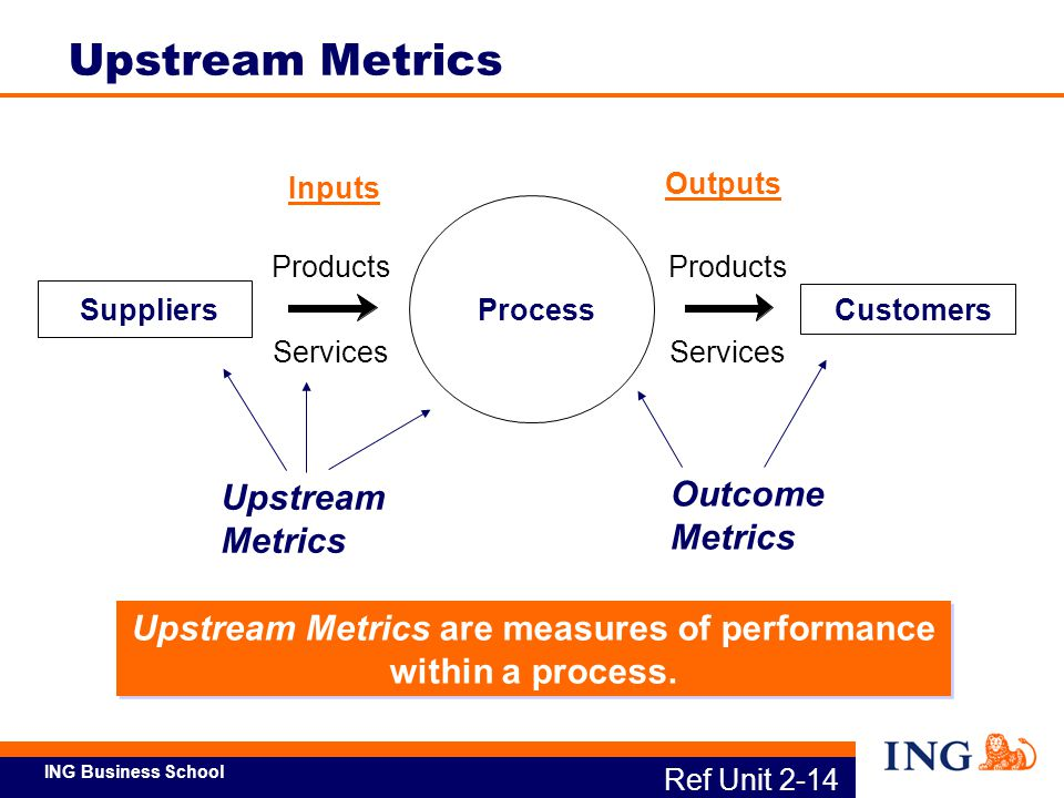 Upstream Metrics are measures of performance within a process.