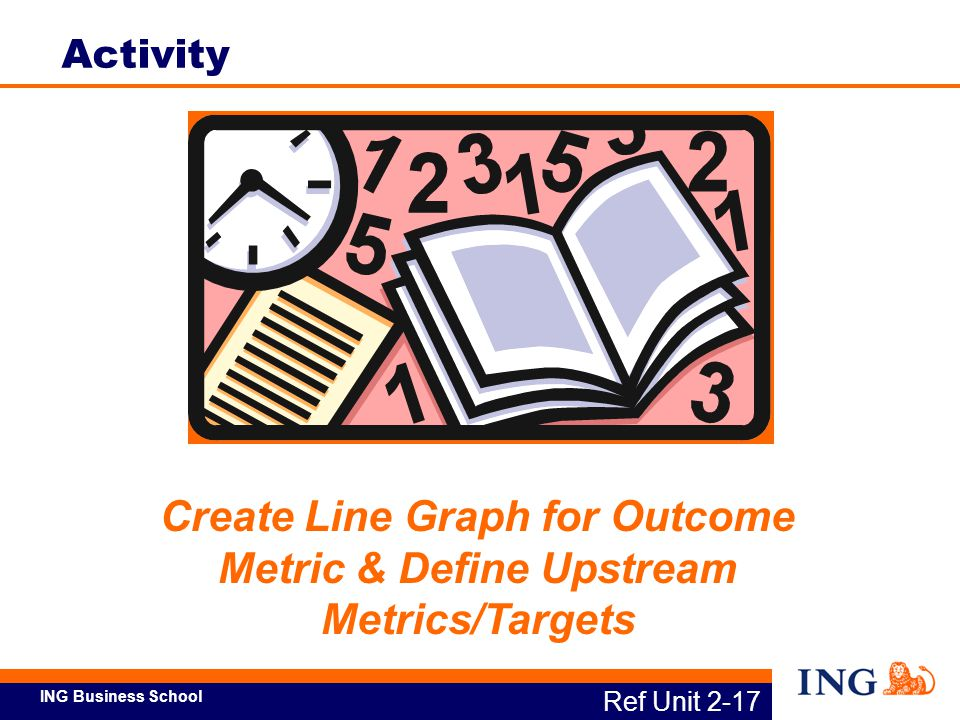 Create Line Graph for Outcome Metric & Define Upstream Metrics/Targets
