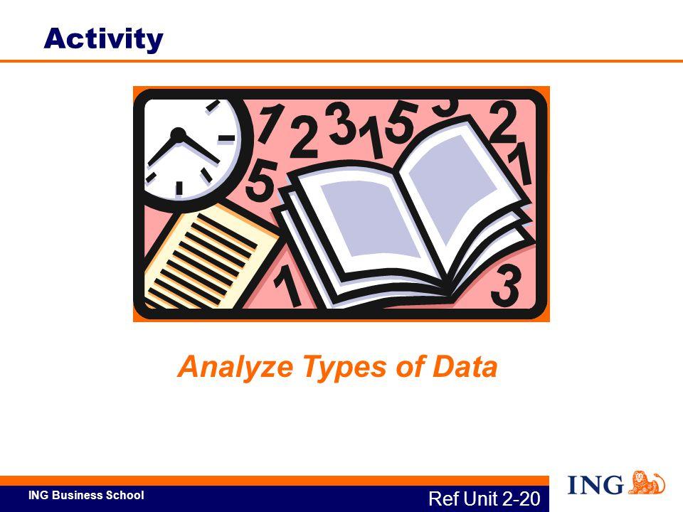 Activity Analyze Types of Data Ref Unit 2-20