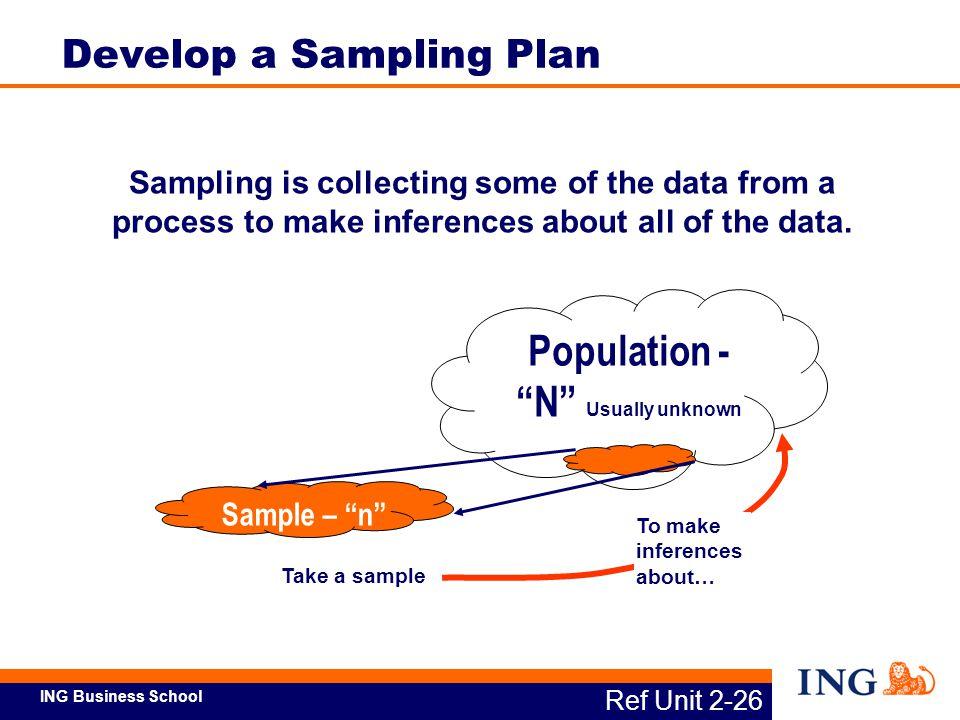 Develop a Sampling Plan