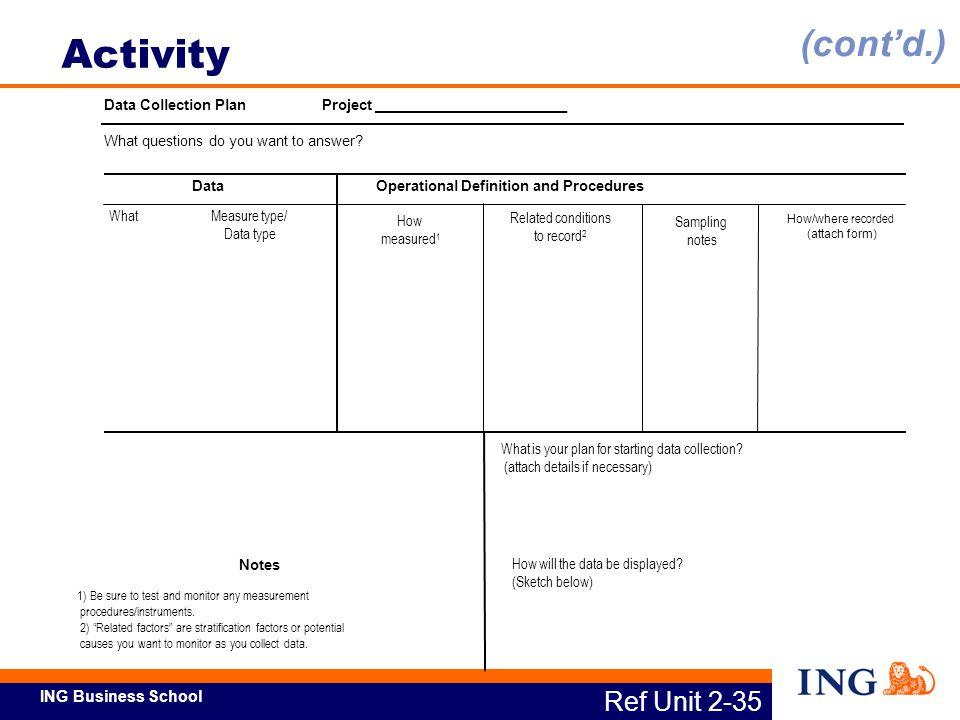 Activity (cont'd.) Ref Unit 2-35