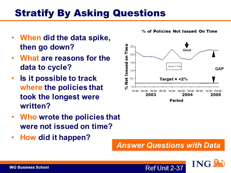 Stratify By Asking Questions