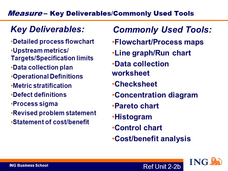 Measure – Key Deliverables/Commonly Used Tools