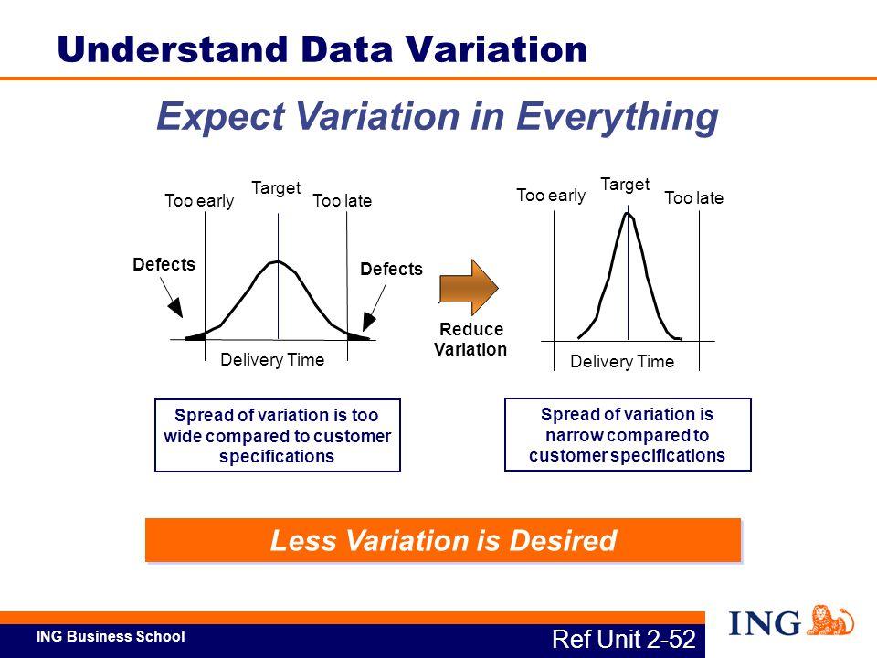 Understand Data Variation