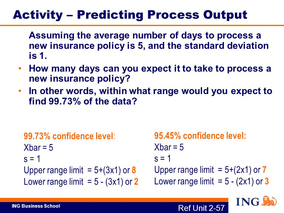 Activity – Predicting Process Output