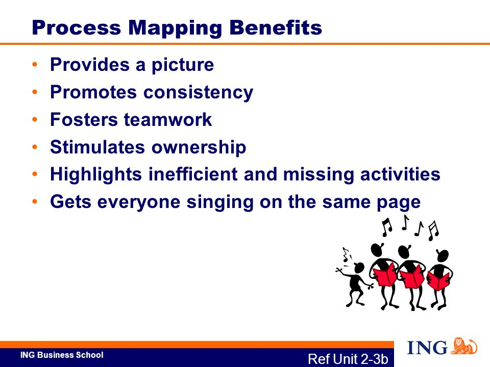 Process Mapping Benefits