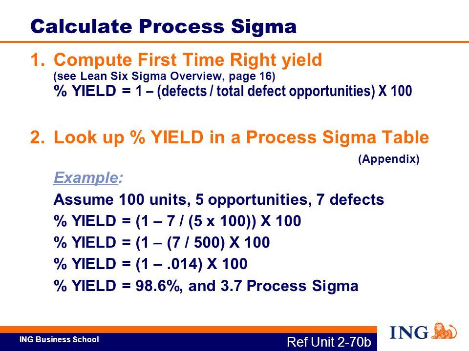 Calculate Process Sigma