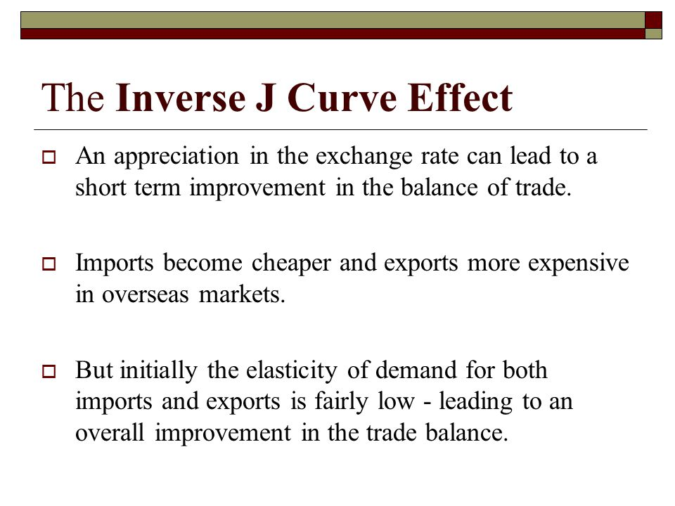 The Inverse J Curve Effect