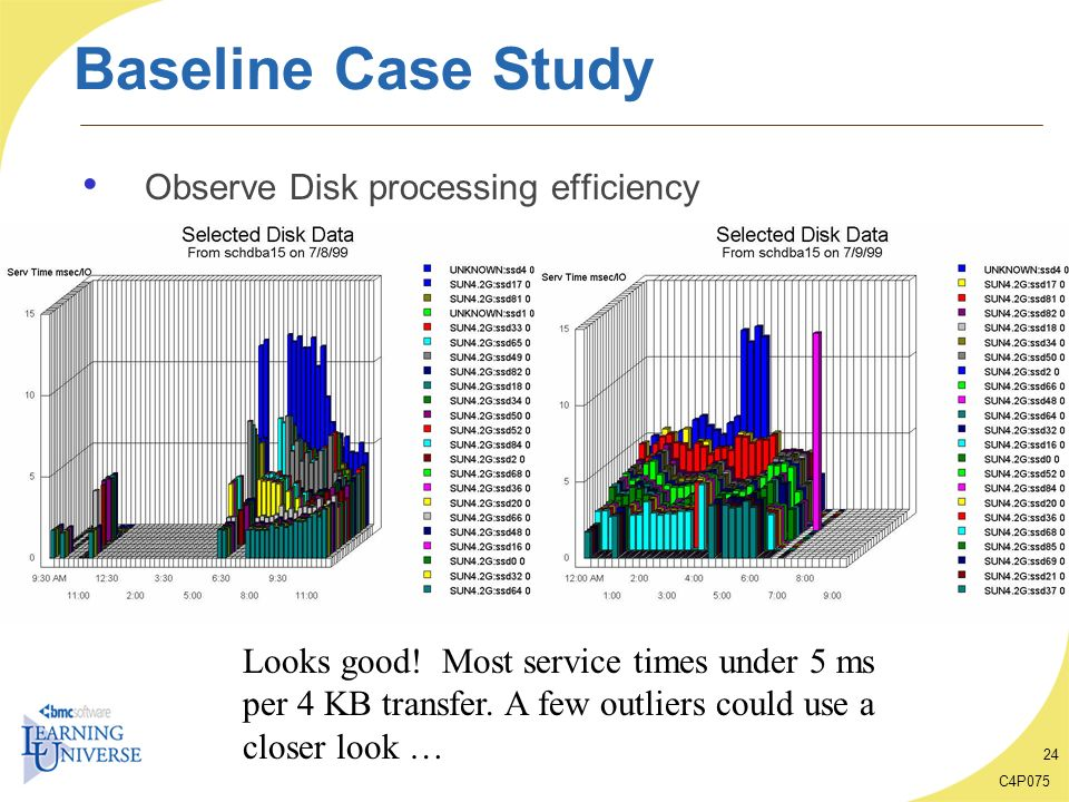 Baseline Case Study Observe Disk processing efficiency